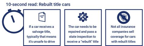 Insurance On Rebuilt Title Cars by A Rebuilt Title Car Roadworthy But Can You Insure It