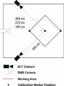 Setup  A Diagram Of Camera Placement For Acquisition  The