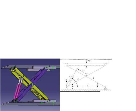 simulative calculation  optimal design  scissor lift