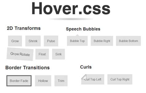 hovercss css library     hovering effects hongkiat