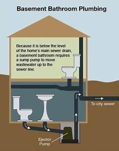 Wonderful Basement Bathroom Sewage Ejector Pump