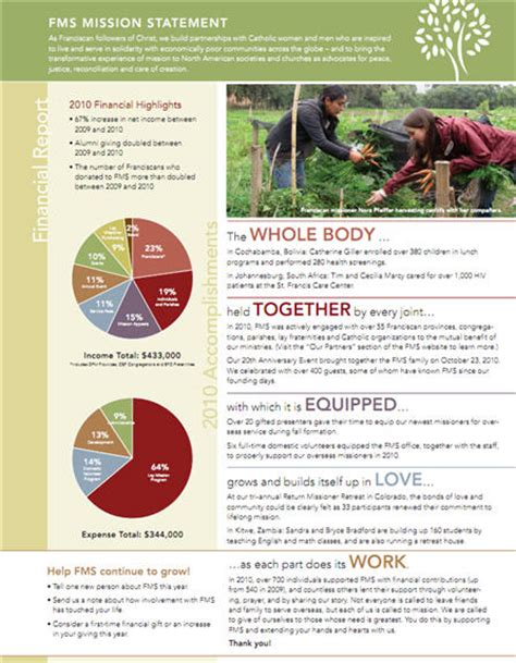 nonprofit annual report template creating a two page nonprofit annual report kivi s nonprofit communications