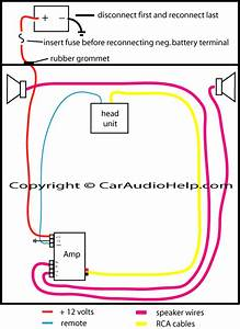 Instalacion De Amplificador