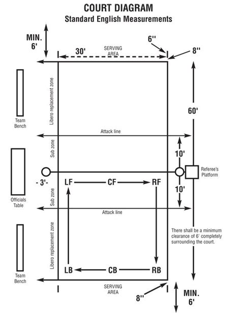volleyball court diagram printable volleyball