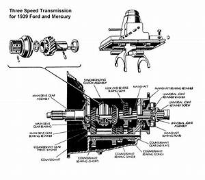 Ford Flathead Transmission Identification