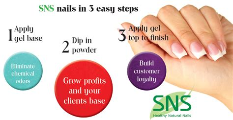 Sns Signature Nail Systems Kaufen
