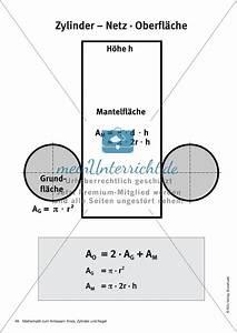 Netz Id Berechnen : oberflache kegel kegel oberflche berechnen krper mathematik zylinder kegel und kugel volumen ~ Themetempest.com Abrechnung