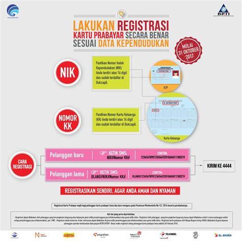berikut  registrasi ulang kartu prabayar telkomsel indo
