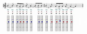 Hallelujah Shrek Harmonica Sheet Music Guitar Chords