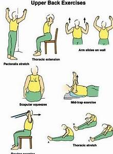 Exclusive Physiotherapy Guide For Physiotherapists