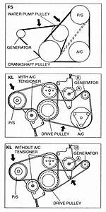 1993 Mazda 626 Engine Diagram