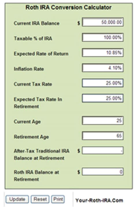 Roth Ira Calculators. Internet Insurance Quotes Air France Rewards. Google Local Optimization Wichita Falls Water. Software Developer Kit Apple. Web Based Trouble Ticket System. Go To The General And Save Some Time. Business Database Systems Dragon Mobile Apps. Back Pain Between My Shoulder Blades. Hotel Management Ranking Beauty School Dallas