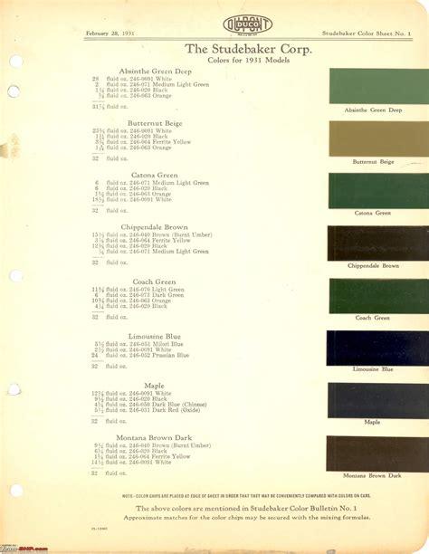 original vintage car paint colours team bhp