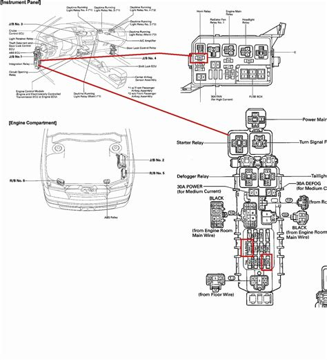 toyota tacoma wire diagram wiring diagram