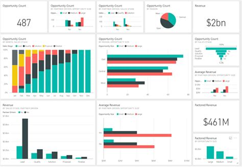 power bi tips    reports  appealing  user friendly predica