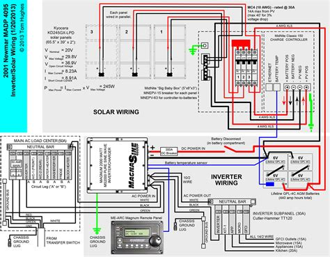 Magnum Inverter Rvseniormoments