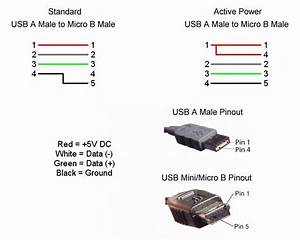 How To Make Your Own Motorola  U0026quot Factory  U2026
