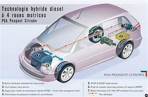 Batterie Voiture Hybride : batterie voiture a quoi a sert le monde de l 39 auto ~ Medecine-chirurgie-esthetiques.com Avis de Voitures
