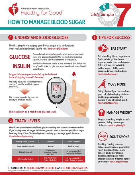 lifes simple  blood sugar infographic american heart