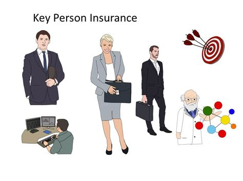 Here's how key person insurance works: Get Term Insurance Quotes Now! » Key Person Life Insurance
