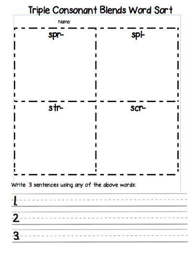 Letter Blend by 22 Best Phonics Complex Consonant Patterns Letter