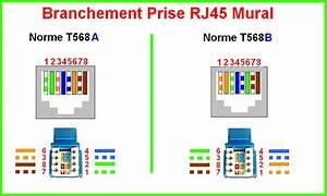 Schema Cablage Rj45 Ethernet : branchement prise rj45 norme a ou b code couleur rj45 ~ Melissatoandfro.com Idées de Décoration