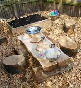 Top 20 of Mud Kitchen Ideas for Kids Garden Ideas 1001