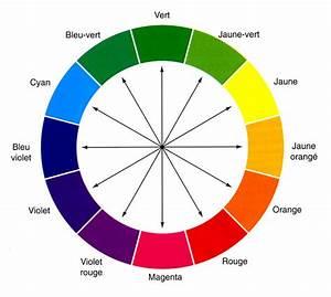 la couleur vaissiere peintures marchand de couleur With amazing couleurs chaudes en peinture 3 vetements les couleurs qui vont ensemble