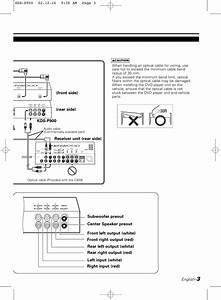Kenwood Kds P900 User Manual To The D24adce6 Af37 43e4