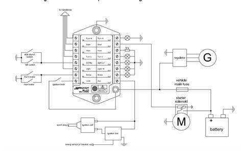motogadget m unit v 2 help wiring