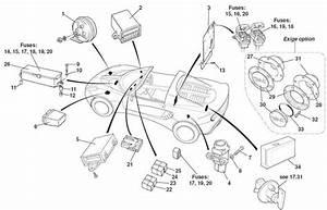 Clacson  Interruttore Inerziale  Moduli  Fusibili  Relays
