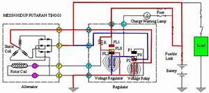Gambarkan Wiring Diagram Sistem Pengapian Konvensional