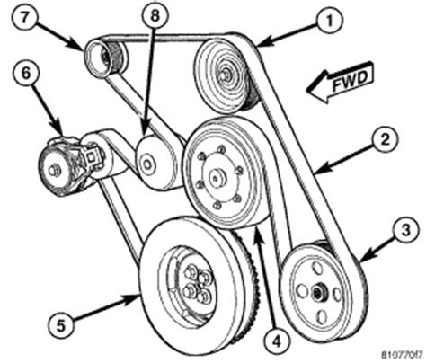 Need Diagram For Cummins Fan Belt Fixya