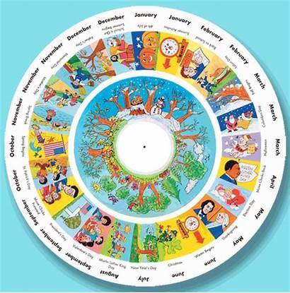 Wheel Seasons Holiday Ewc Celebrations Select Sayitright