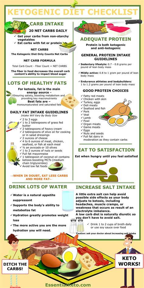 easy keto diet tips  beginners women fitness magazine