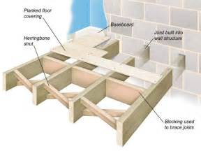 all about joist and concrete floor structures flooring