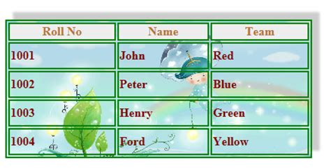 html table background image css table background image shadow rounded corners and row