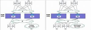 3gpp Diameter  Hss And Pcrf Load Balancing And Binding For