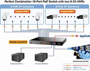 Switch Planet  100  1000mbps 802 3at Poe   4