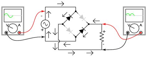 Rectifier Circuits Diodes Rectifiers Electronics