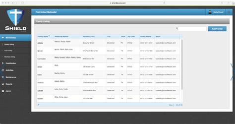 incredible church management software solutions
