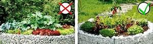 Hochbeet Blumen Bepflanzen : hochbeet anlegen tipps von hornbach ~ Whattoseeinmadrid.com Haus und Dekorationen