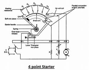 Dc Motor Starters Selection Guide