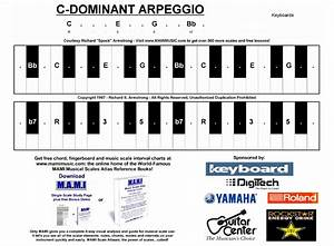 Printable Chord Charts For Piano