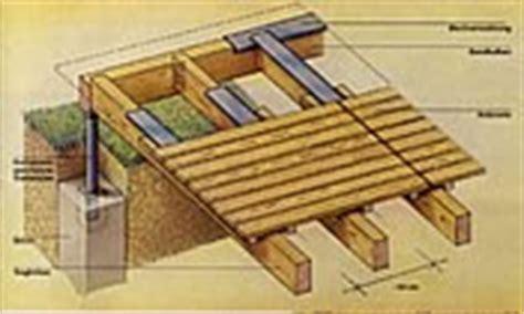 Der Grundriss Und Was Dabei Beachtet Werden Sollte by Arbeitsanleitung F 252 R Eine Aufgest 228 Nderte Terrasse Bauen