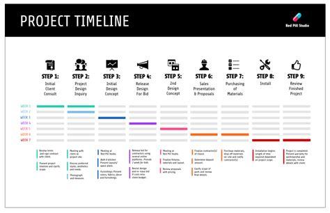 professional timeline maker venngage