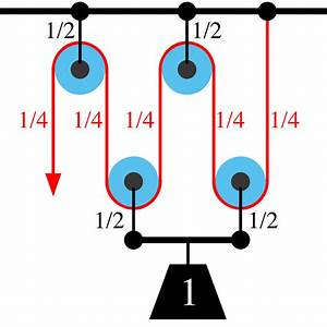 Homework And Exercises - Dynamics Of Two Pulleys
