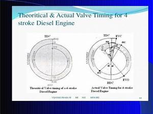 Heat Engine In Details