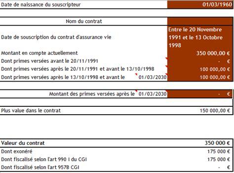simulateur bilan fiscal et successoral de vos contrats d