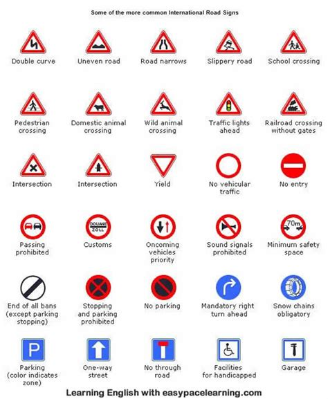 Learning Common International Road Signs Using Pictures. Washroom Signs Of Stroke. Cath Lab Signs. Gender Neutral Signs Of Stroke. Emoji Signs Of Stroke. Cerebral Palsy Signs Of Stroke. Knife Signs. Contemporary Signs. Sigh Signs Of Stroke